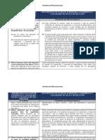 2015 CNH R01L01 CriteriosPrecalificacion