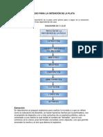 Proceso Para La Obtención de La Plata