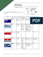 Daftar Negara Di Oseania