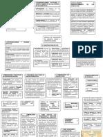 Cartilla de Fac de Dialogo - Mapa Conceptual