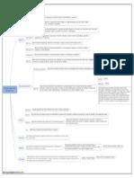 Cópia de CLASSIFICAÇÃO DOS DOCUMENTOS.pdf