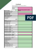 Exam Registration Form 200901