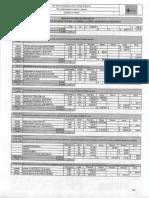 Analisis Apu 2017