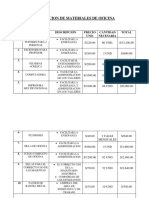 Cotizacion de Materiales de Oficina Proyecto Jhona