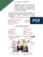 Presentación Perfil Ingeniería Ambiental EAN