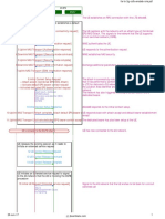 lte-to-3g-csfb-enodeb-role.pdf