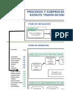 Diagrama de Flujo de Procesos y Subprocesos