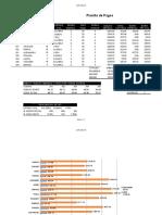 Grráficos de Excel