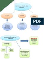 Ppt Desarrollo y Estrategia Del Producto