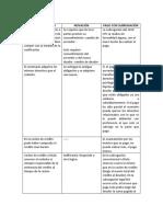 Cuadro Novacion- cesion- pago con subrogacion.docx