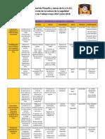 Plan de Trabajo CCL 2017-2018
