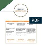 Tablas Pareja.pdf