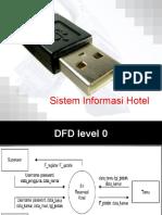 Sistem Informasi Hotel