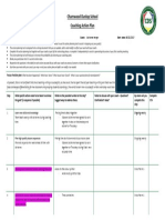 eliza coaching action plan
