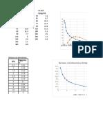 Graficas de Modelos Bicompartamentales
