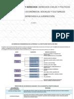 Estructura Del Estado-clase6
