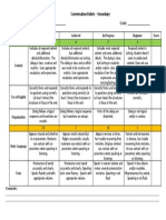 Conversation Rubric (Secondary)