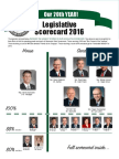 2016 Final Full Scorecard