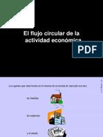 1B- FLUJO CIRCULAR (1).ppt