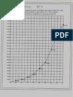 Cv Flow Chart for 2300mm & 2900mm