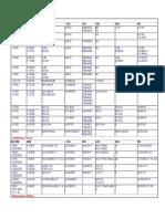 Metal Standard Converter.doc