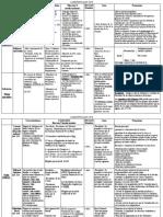 Scribb.Constitución española cuadrooo.pdf