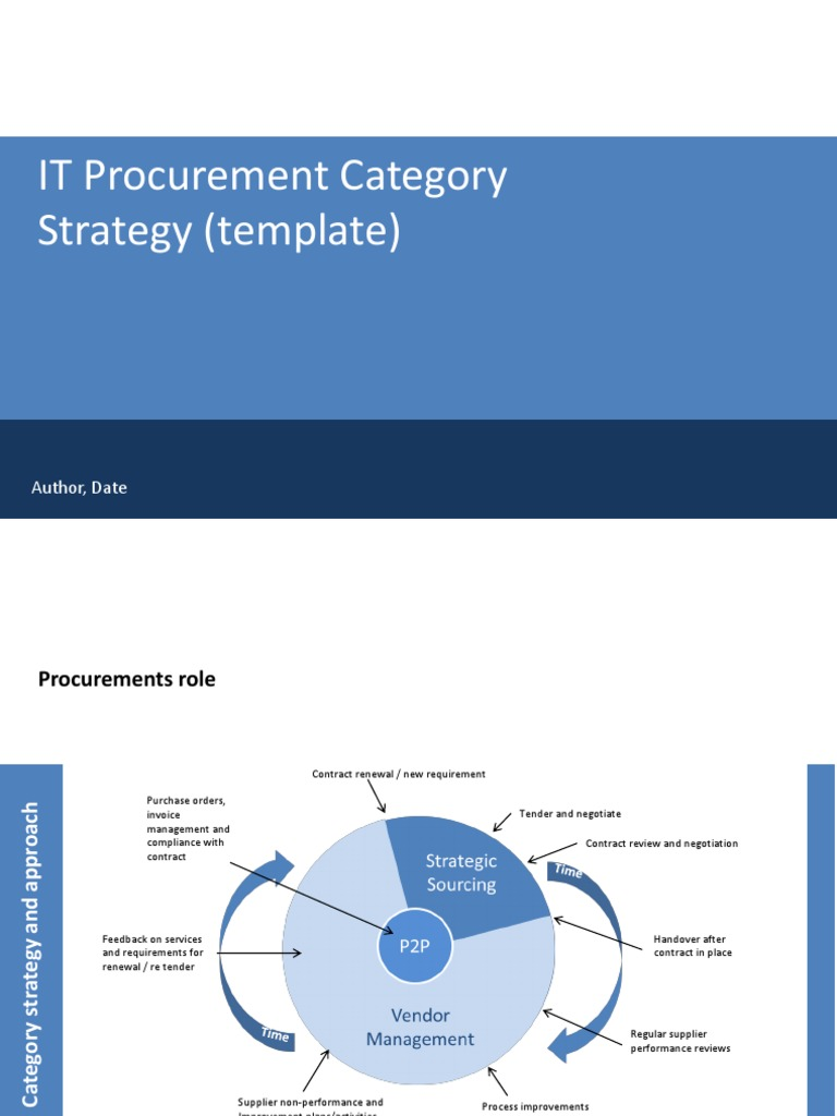 IT Category Strategy Template | Cloud Computing | Procurement