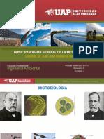 1. PANORAMA GENERAL DE LA MICROBIOLOGÍA.ppt
