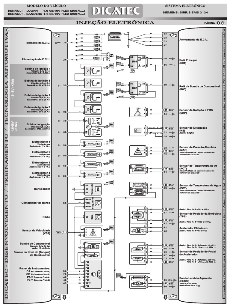 Diagram  Wiring Diagram De Manuten O Renault Logan Full