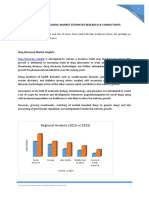 Drug Discovery Market Analysis – Forecasts to 2025