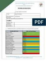 Infome Resultados de Estilo de Aprendizaje 2º