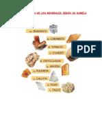 Clasificación de los Minerales según su Dureza