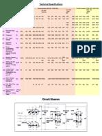 PEES Ind Fce_Specs & Diagram