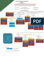 Konsep Map Bph