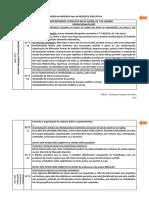 Quadro de Medidas de Resposta_dislexia