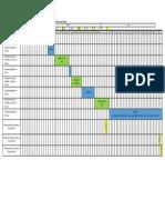 Programacion Nery Purizaca - Obras Civiles