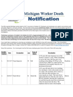 The 25th reported Michigan worker death of 2017 occurred on October 23