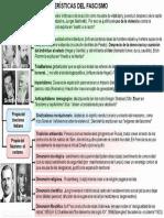 Fascismo - Características