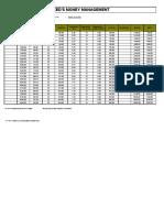 Ezed's Money Management (Excel2003)