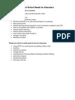 List of School Needs for Educators
