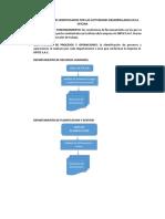 ASPECTOS AMBIENTALES IDENTIFICADOS POR LAS ACTIVIDADES DESARROLLADAS EN LA OFICINA.docx