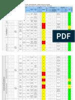 347375368 7 1 IPERC Planta Concentradora Xls
