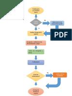 diagrama licencias