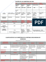 CLASIFICACIÓN DE LAS CARRETERAS.pdf