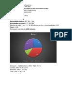 MIV - U2 - Actividad 1. Cómo Diseñar Una Dieta Para Mantener Mi Salud-Andres Pineda