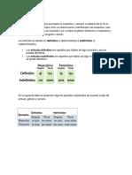 Determinantes de Núcleo Del Sujeto