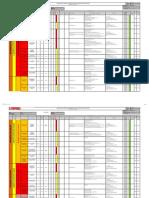 sst-mt-iperc-00-matrizipercbasecablesv-170206232917.pdf