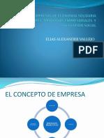 Gestion de Empresas de Economia Solidaria Unidad 1-2