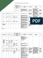 298155351-Lista-Substantelor-Periculoase.doc