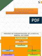 b.- Flow Sheet de Plantas Polimetalicas